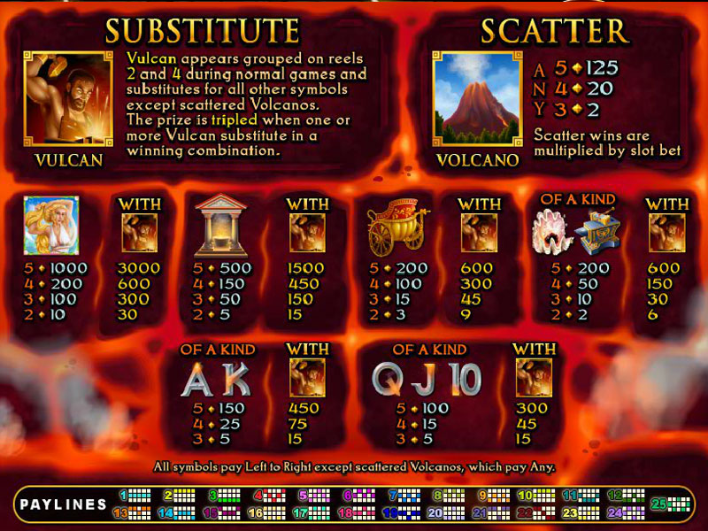 Казино Вулкан игровые автоматы играть бесплатно и без ...