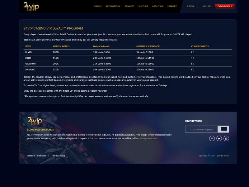Nightrush no deposit bonus